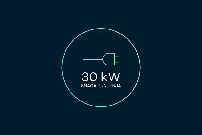 Snaga do 30 kW